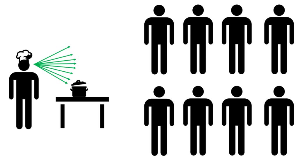 cuisinier fait cours à huit personnes