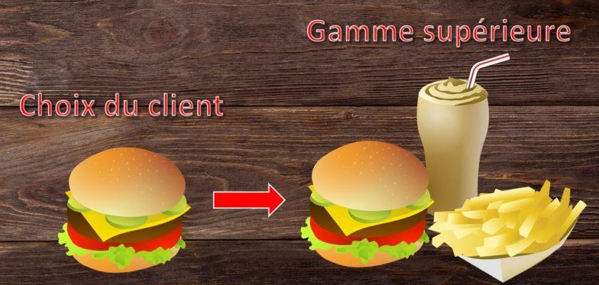 exemple upsell avec burger et menu complet